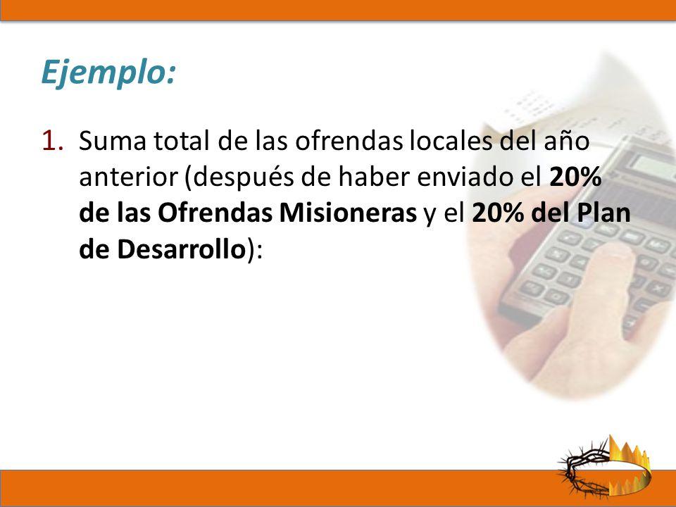 Ejemplo: 1. Suma total de las ofrendas locales del año anterior (después de haber enviado el 20% de las Ofrendas Misioneras y el 20% del Plan de Desar