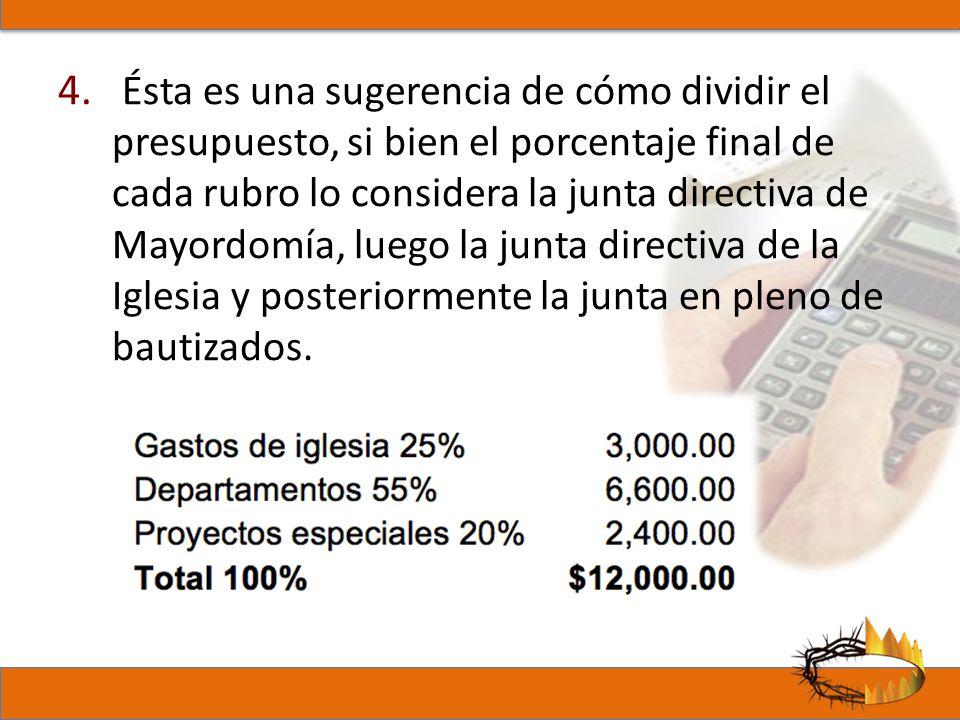 4. Ésta es una sugerencia de cómo dividir el presupuesto, si bien el porcentaje final de cada rubro lo considera la junta directiva de Mayordomía, lue