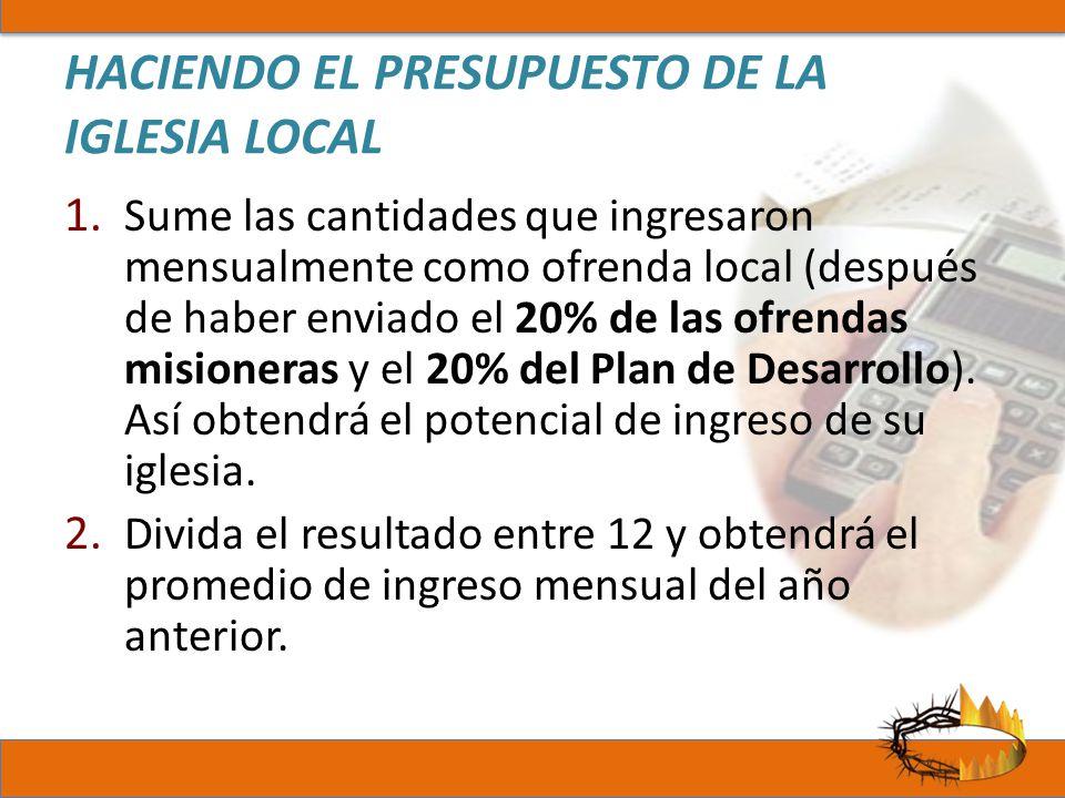 HACIENDO EL PRESUPUESTO DE LA IGLESIA LOCAL 1. Sume las cantidades que ingresaron mensualmente como ofrenda local (después de haber enviado el 20% de