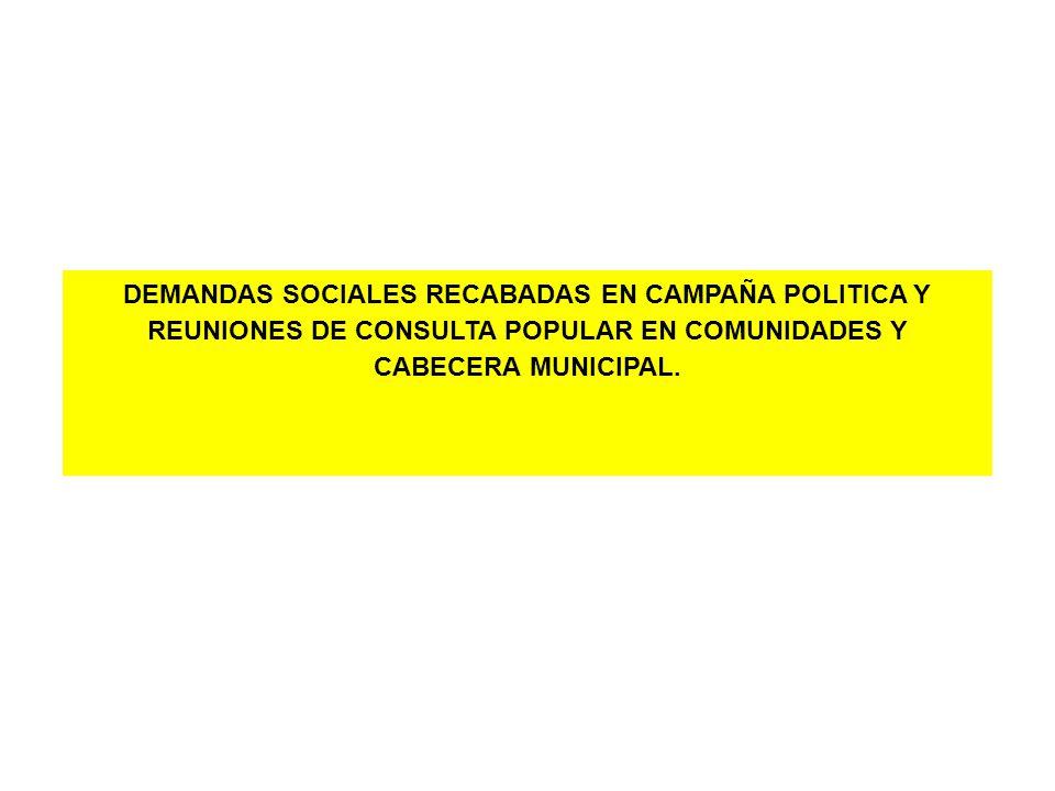 DEMANDAS SOCIALES RECABADAS EN CAMPAÑA POLITICA Y REUNIONES DE CONSULTA POPULAR EN COMUNIDADES Y CABECERA MUNICIPAL.