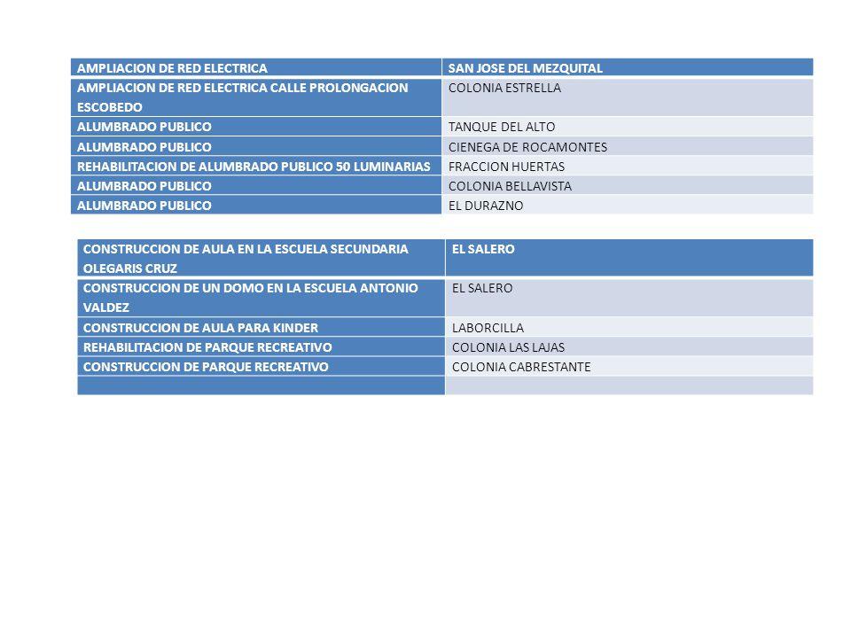 AMPLIACION DE RED ELECTRICASAN JOSE DEL MEZQUITAL AMPLIACION DE RED ELECTRICA CALLE PROLONGACION ESCOBEDO COLONIA ESTRELLA ALUMBRADO PUBLICOTANQUE DEL