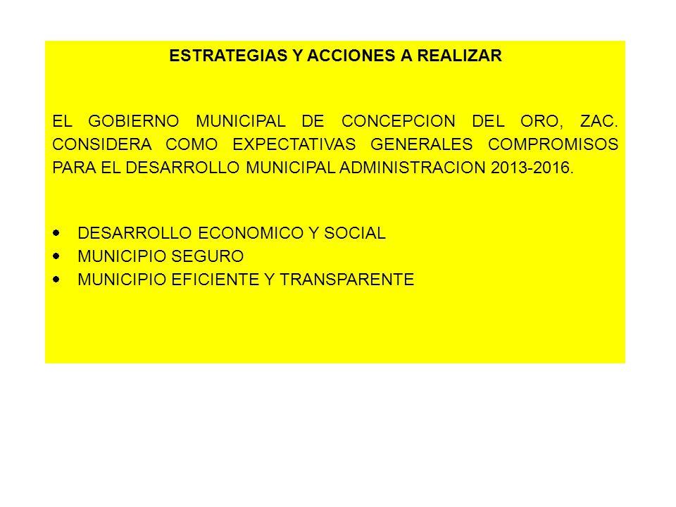 ESTRATEGIAS Y ACCIONES A REALIZAR EL GOBIERNO MUNICIPAL DE CONCEPCION DEL ORO, ZAC. CONSIDERA COMO EXPECTATIVAS GENERALES COMPROMISOS PARA EL DESARROL