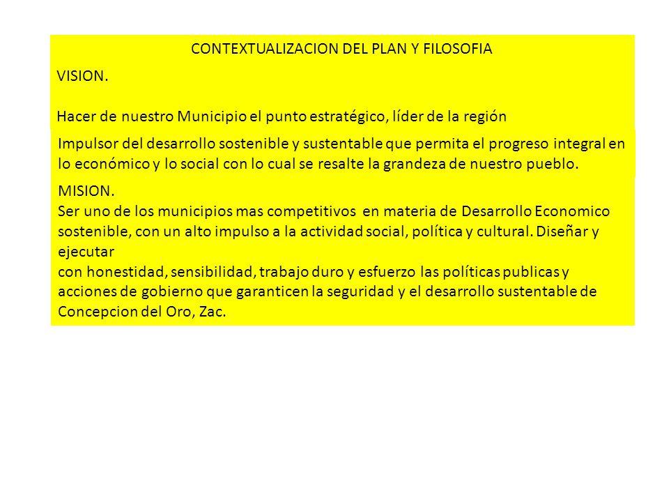 CONTEXTUALIZACION DEL PLAN Y FILOSOFIA VISION. Hacer de nuestro Municipio el punto estratégico, líder de la región Impulsor del desarrollo sostenible
