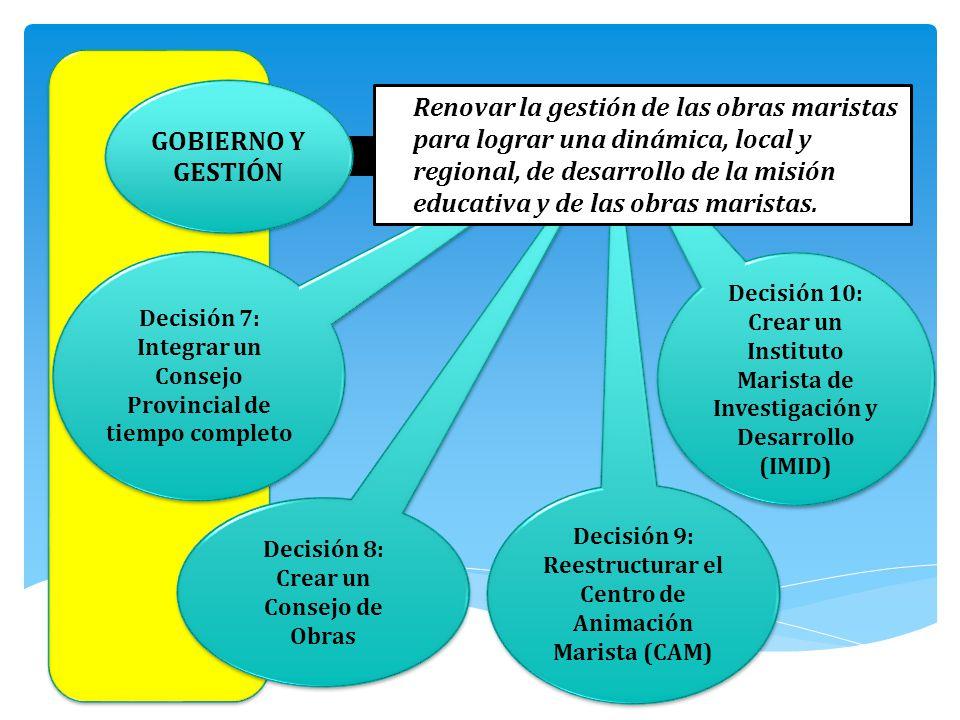 Decisión 10: Crear un Instituto Marista de Investigación y Desarrollo (IMID) Decisión 10: Crear un Instituto Marista de Investigación y Desarrollo (IM