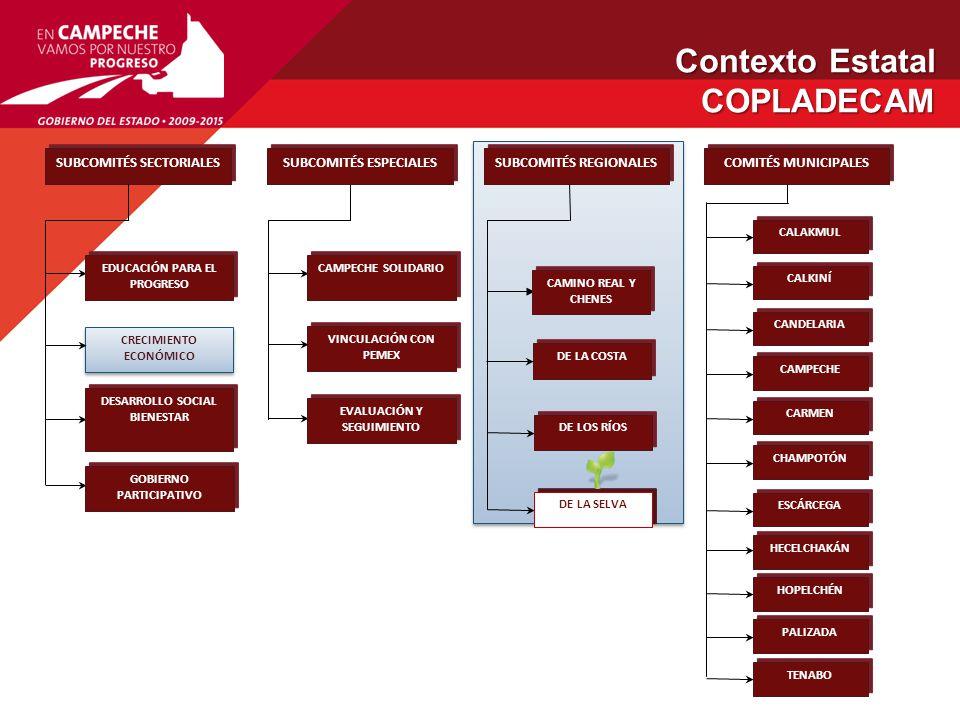 Áreas REDD+ del Estado de Campeche