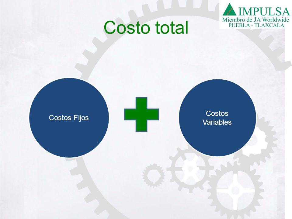 Costo total Costos Fijos Costos Variables