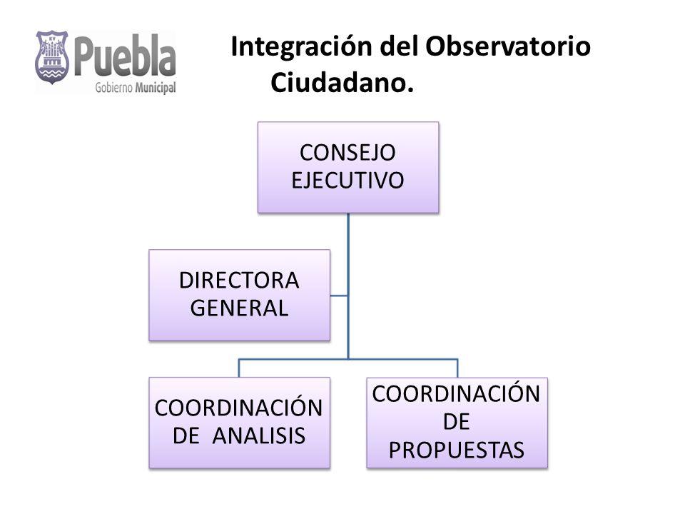 Integración del Observatorio Ciudadano.