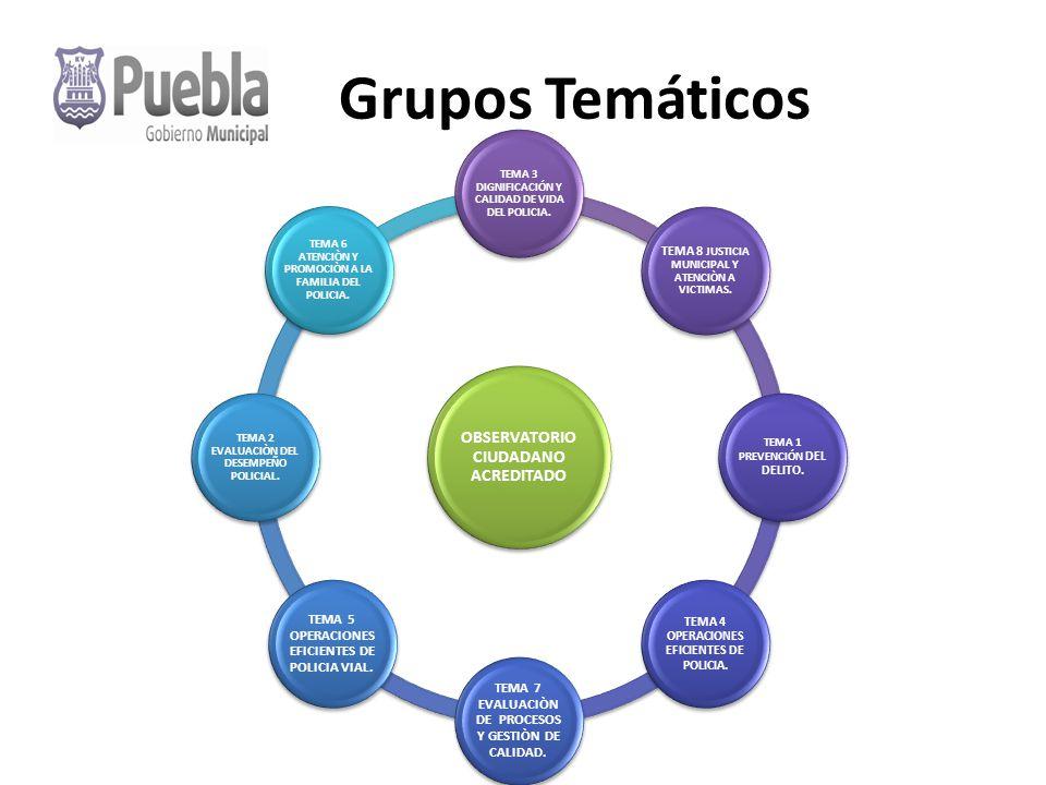 Grupos Temáticos OBSERVATORIO CIUDADANO ACREDITADO TEMA 3 DIGNIFICACIÓN Y CALIDAD DE VIDA DEL POLICIA.