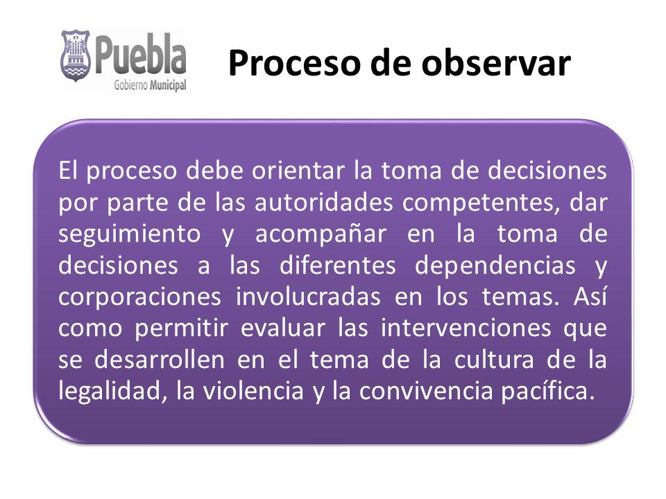 Proceso de observar El proceso debe orientar la toma de decisiones por parte de las autoridades competentes, dar seguimiento y acompañar en la toma de decisiones a las diferentes dependencias y corporaciones involucradas en los temas.