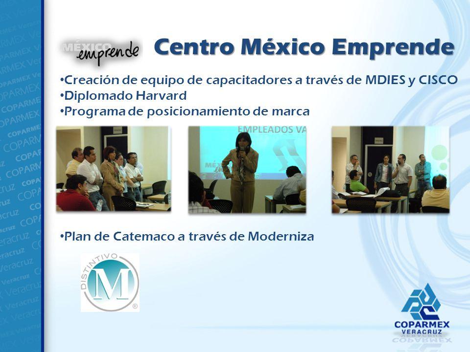 Centro México Emprende Creación de equipo de capacitadores a través de MDIES y CISCO Diplomado Harvard Programa de posicionamiento de marca Plan de Catemaco a través de Moderniza