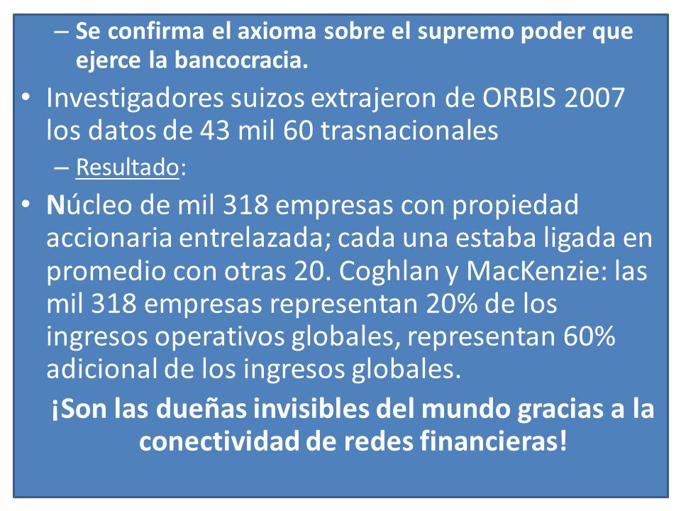 – Se confirma el axioma sobre el supremo poder que ejerce la bancocracia. Investigadores suizos extrajeron de ORBIS 2007 los datos de 43 mil 60 trasna