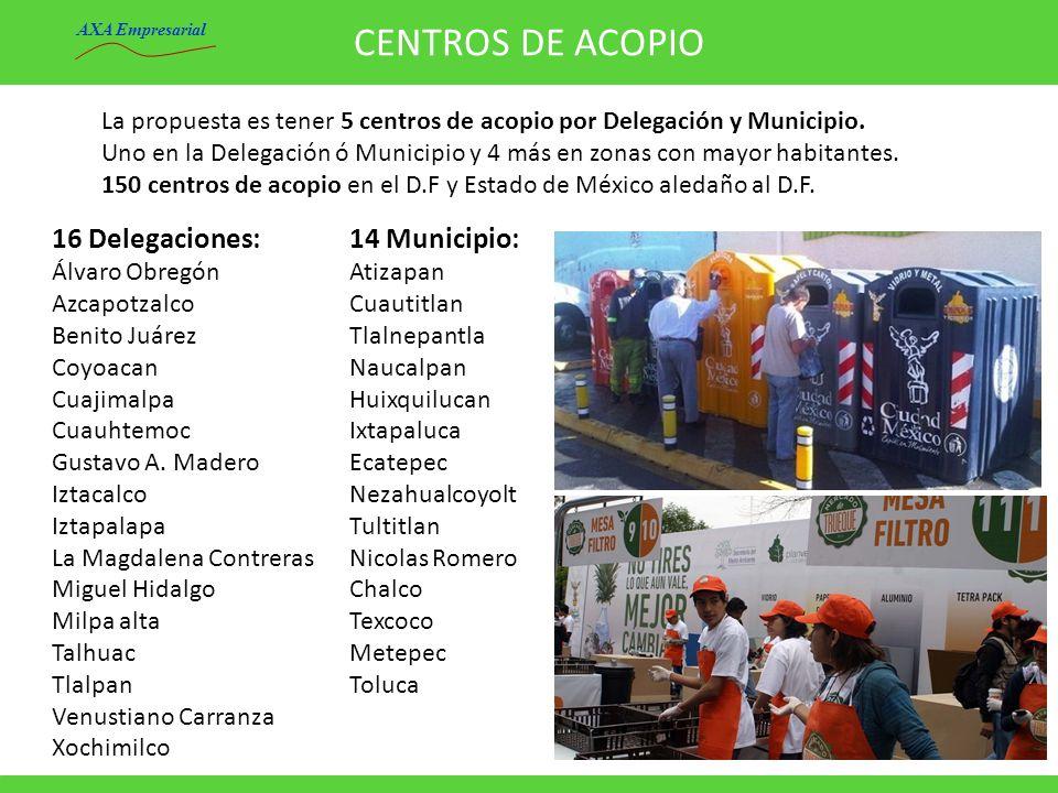 CENTROS DE ACOPIO La propuesta es tener 5 centros de acopio por Delegación y Municipio. Uno en la Delegación ó Municipio y 4 más en zonas con mayor ha