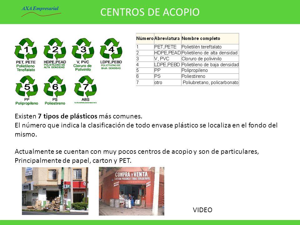 CENTROS DE ACOPIO Existen 7 tipos de plásticos más comunes. El número que indica la clasificación de todo envase plástico se localiza en el fondo del