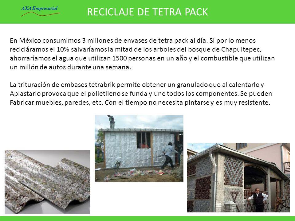 RECICLAJE DE TETRA PACK En México consumimos 3 millones de envases de tetra pack al día. Si por lo menos recicláramos el 10% salvaríamos la mitad de l