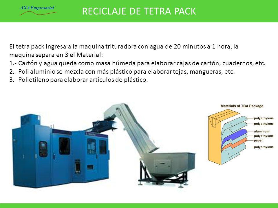 RECICLAJE DE TETRA PACK El tetra pack ingresa a la maquina trituradora con agua de 20 minutos a 1 hora, la maquina separa en 3 el Material: 1.- Cartón