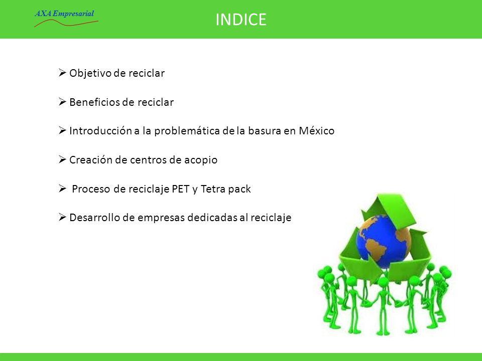 INDICE Objetivo de reciclar Beneficios de reciclar Introducción a la problemática de la basura en México Creación de centros de acopio Proceso de reci