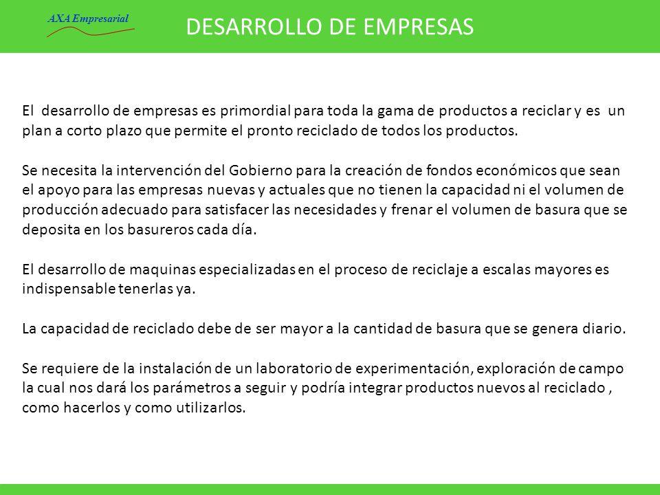DESARROLLO DE EMPRESAS El desarrollo de empresas es primordial para toda la gama de productos a reciclar y es un plan a corto plazo que permite el pro