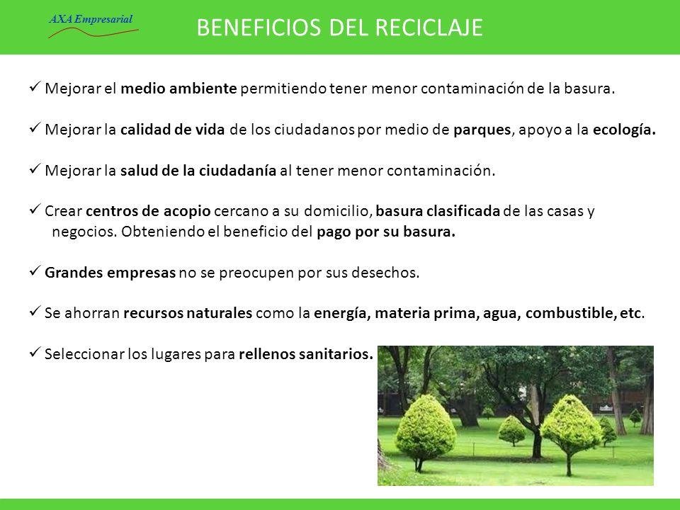 BENEFICIOS DEL RECICLAJE Mejorar el medio ambiente permitiendo tener menor contaminación de la basura. Mejorar la calidad de vida de los ciudadanos po