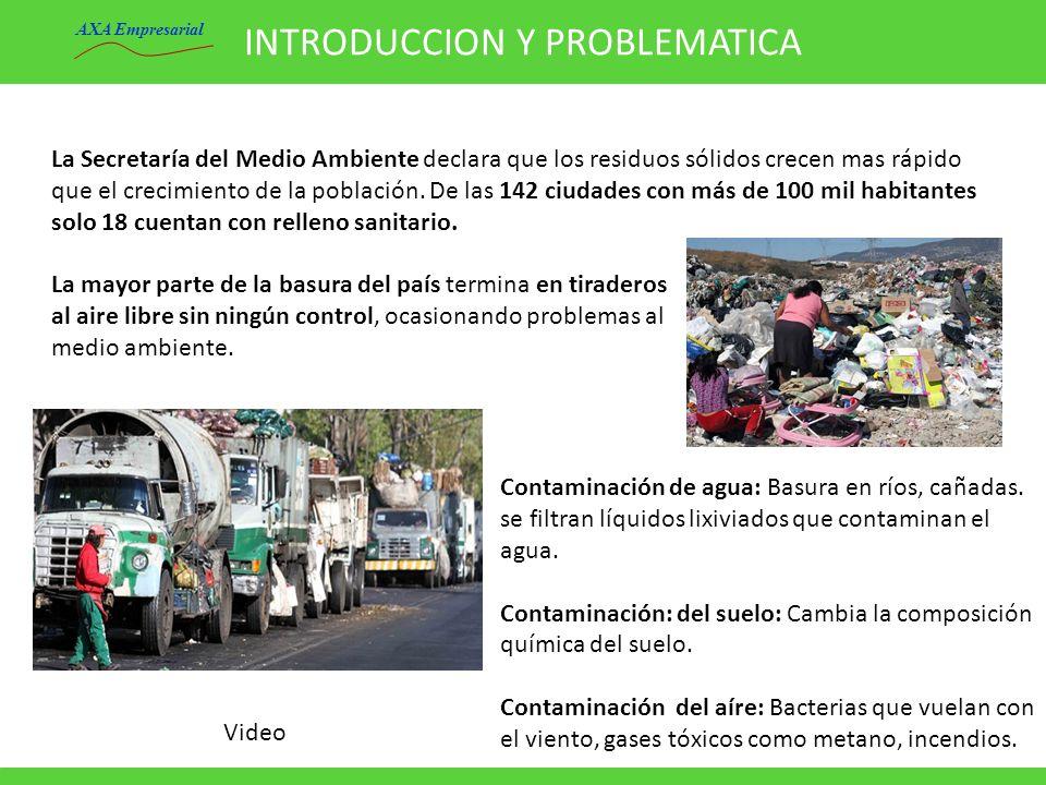 INTRODUCCION Y PROBLEMATICA La Secretaría del Medio Ambiente declara que los residuos sólidos crecen mas rápido que el crecimiento de la población. De