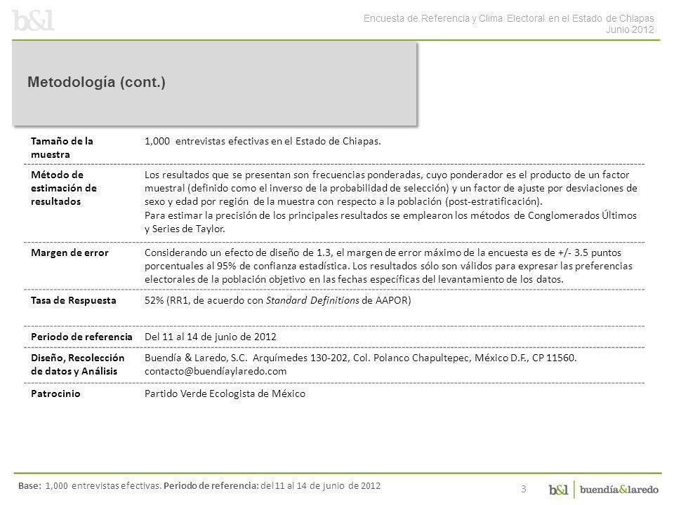 Encuesta de Referencia y Clima Electoral en el Estado de Chiapas Junio 2012 Base: 1,000 entrevistas efectivas.