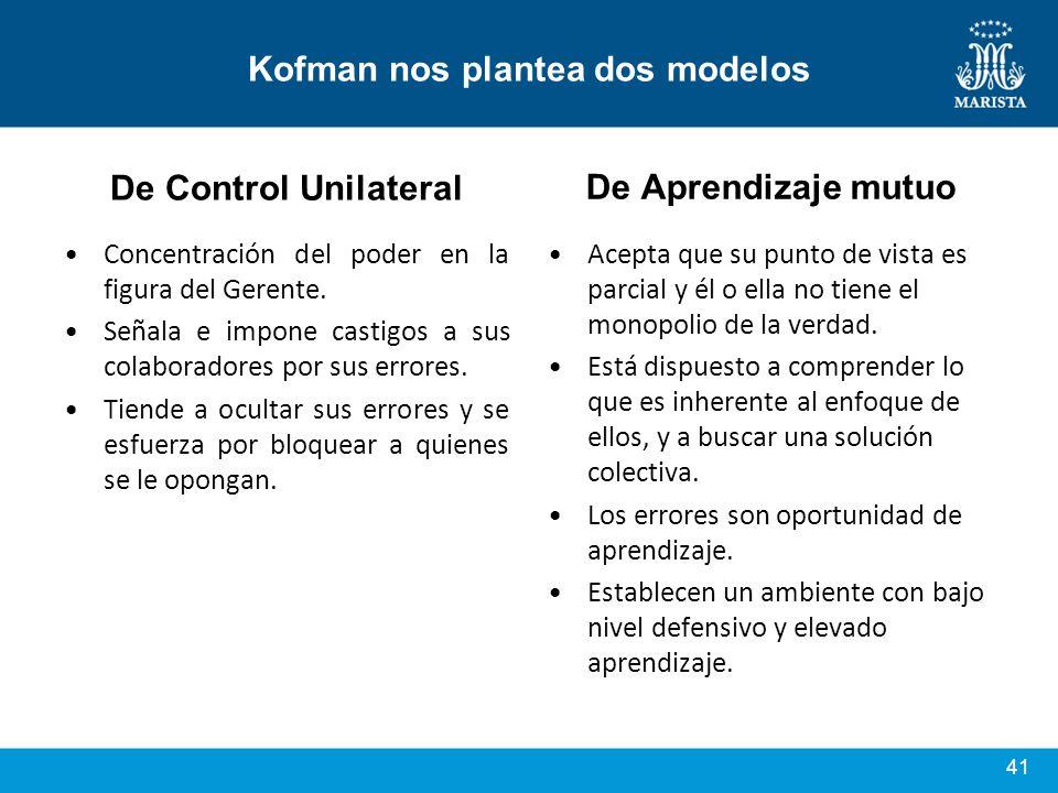 Kofman nos plantea dos modelos De Control Unilateral Concentración del poder en la figura del Gerente.