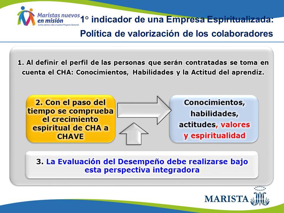 1° indicador de una Empresa Espiritualizada: Política de valorización de los colaboradores