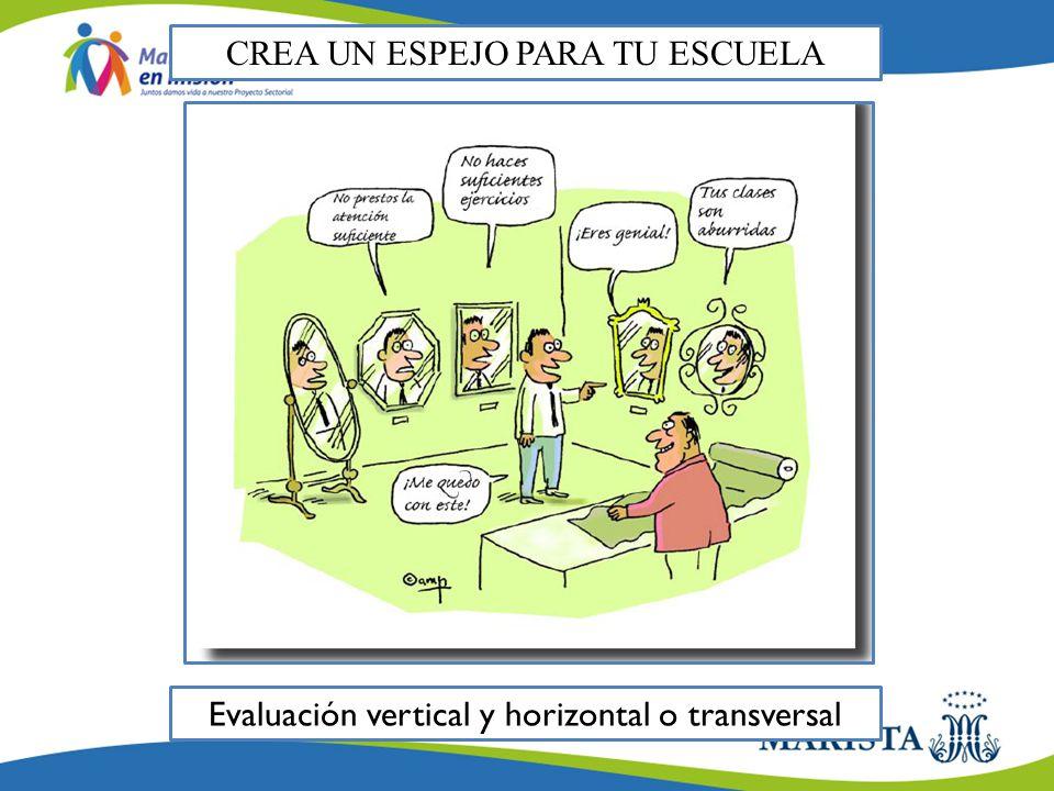 CREA UN ESPEJO PARA TU ESCUELA Evaluación vertical y horizontal o transversal
