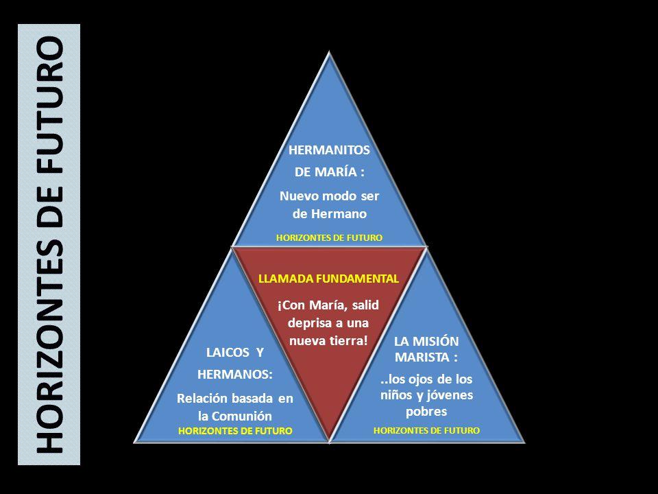 HERMANITOS DE MARÍA : Nuevo modo ser de Hermano HORIZONTES DE FUTURO LAICOS Y HERMANOS: Relación basada en la Comunión HORIZONTES DE FUTURO LLAMADA FUNDAMENTAL ¡Con María, salid deprisa a una nueva tierra.