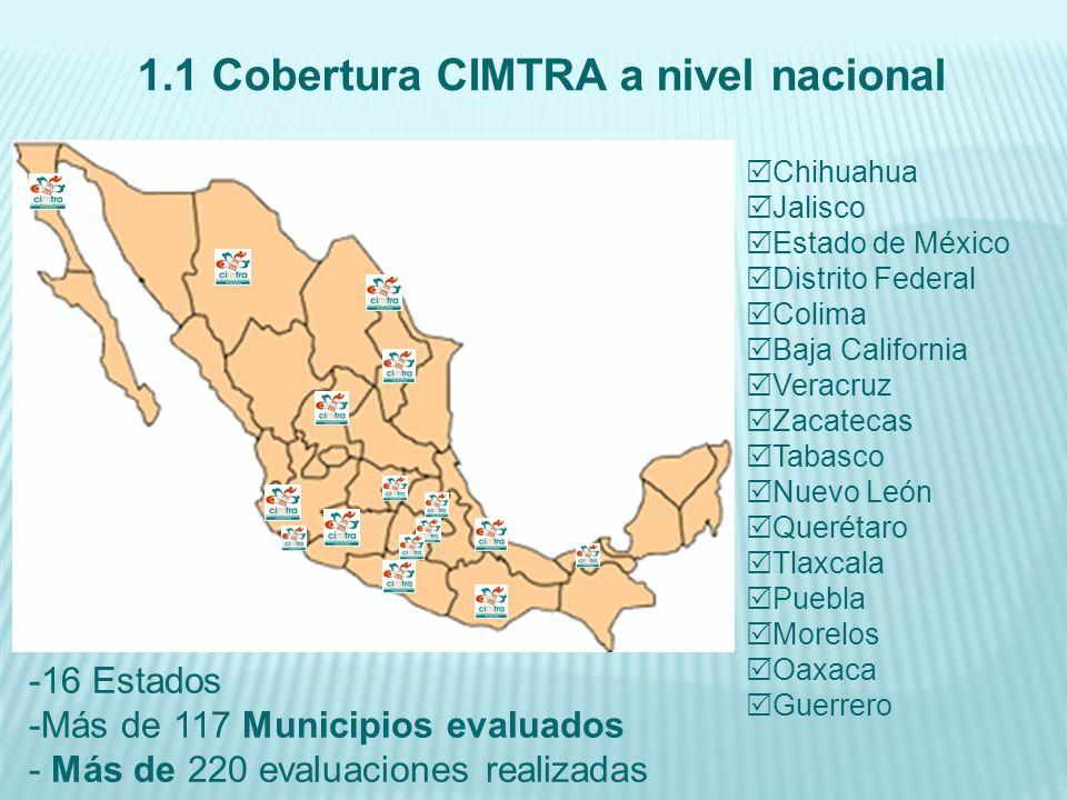 Ranking Nacional (Corte a Nov.de 2013). MunicipioEstadoCalif.