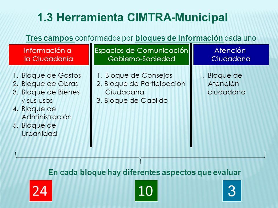 1.3 Herramienta CIMTRA-Municipal Tres campos conformados por bloques de Información cada uno Información a la Ciudadanía 1.Bloque de Gastos 2.Bloque d