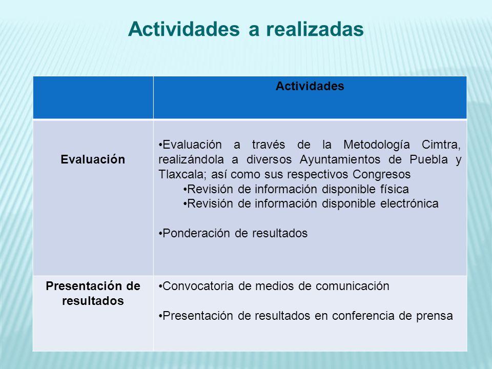 Actividades Evaluación Evaluación a través de la Metodología Cimtra, realizándola a diversos Ayuntamientos de Puebla y Tlaxcala; así como sus respecti