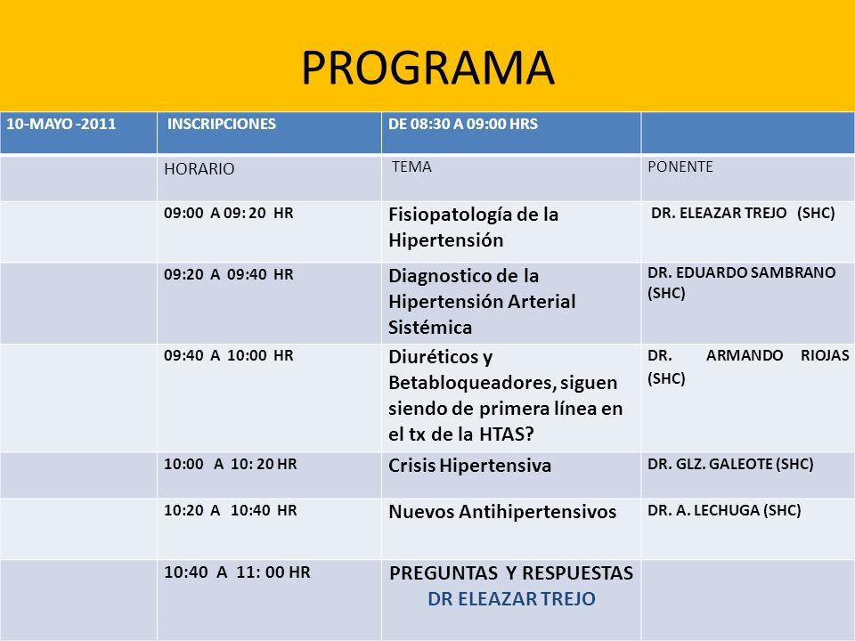 PROGRAMA 10-MAYO -2011 INSCRIPCIONES DE 08:30 A 09:00 HRS HORARIO TEMAPONENTE 09:00 A 09: 20 HR Fisiopatología de la Hipertensión DR. ELEAZAR TREJO (S