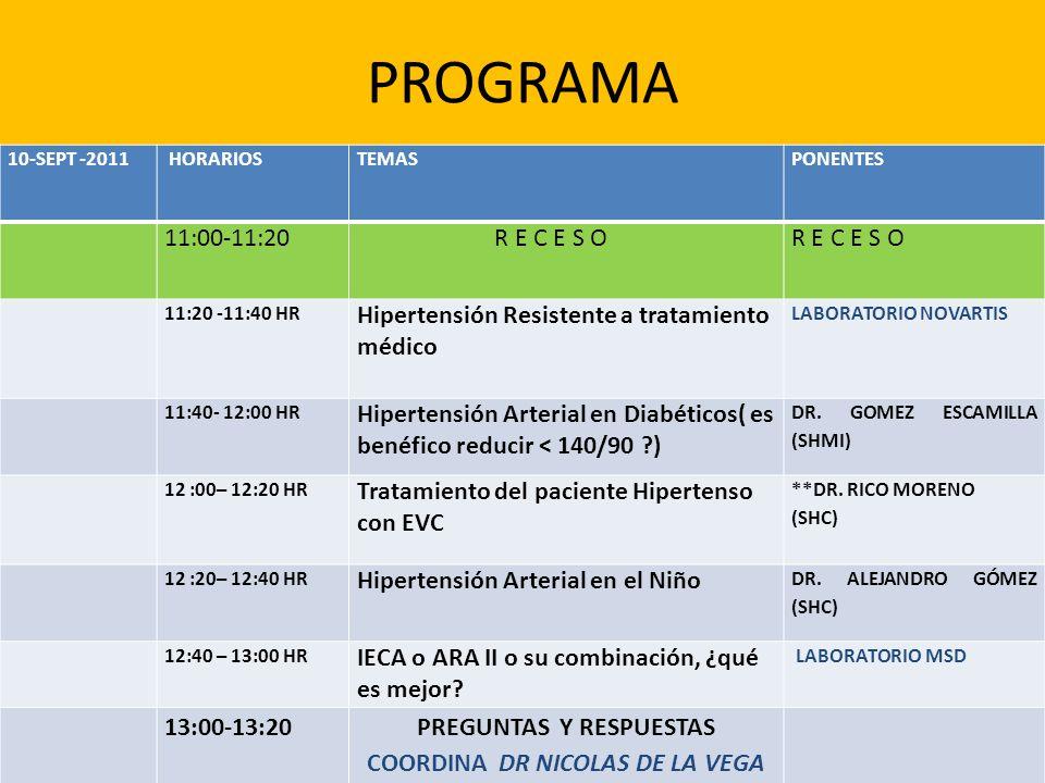 PROGRAMA 10-SEPT -2011 HORARIOSTEMASPONENTES 11:00-11:20 R E C E S O 11:20 -11:40 HR Hipertensión Resistente a tratamiento médico LABORATORIO NOVARTIS