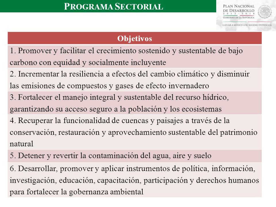 Objetivos 1. Promover y facilitar el crecimiento sostenido y sustentable de bajo carbono con equidad y socialmente incluyente 2. Incrementar la resili