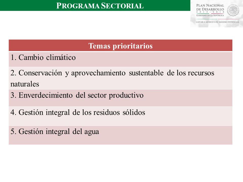 Temas prioritarios 1. Cambio climático 2. Conservación y aprovechamiento sustentable de los recursos naturales 3. Enverdecimiento del sector productiv
