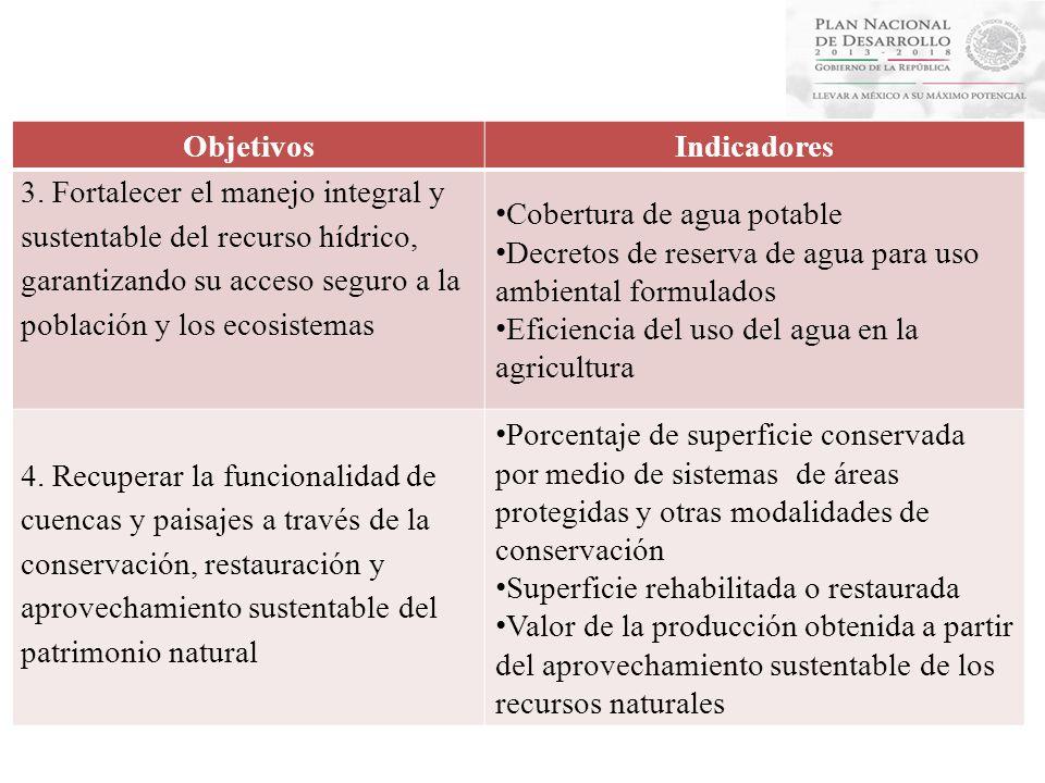 ObjetivosIndicadores 3. Fortalecer el manejo integral y sustentable del recurso hídrico, garantizando su acceso seguro a la población y los ecosistema