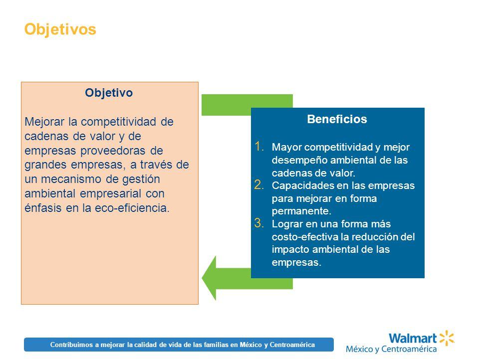 Contribuimos a mejorar la calidad de vida de las familias en México y Centroamérica Objetivos Objetivo Mejorar la competitividad de cadenas de valor y