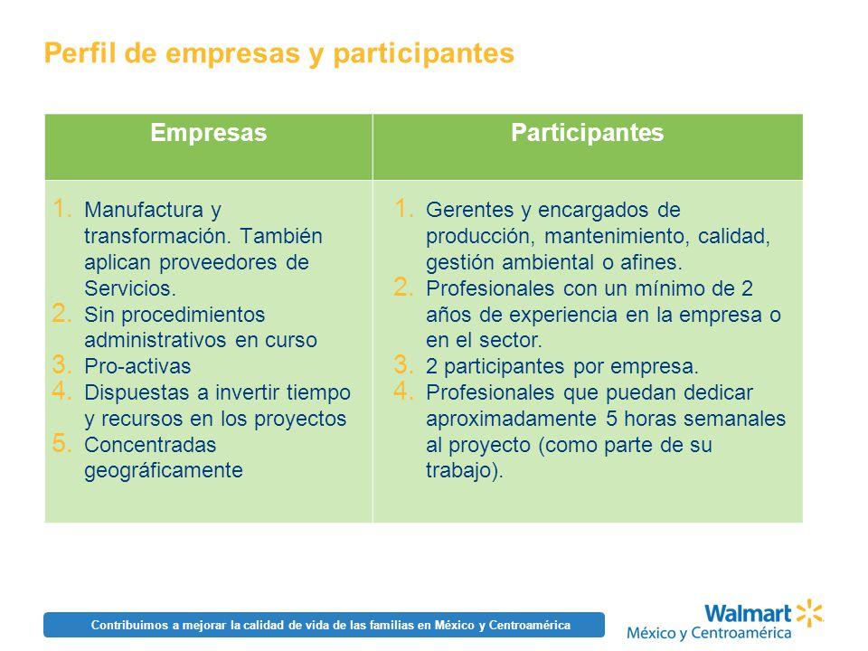 Contribuimos a mejorar la calidad de vida de las familias en México y Centroamérica Perfil de empresas y participantes EmpresasParticipantes 1. Manufa