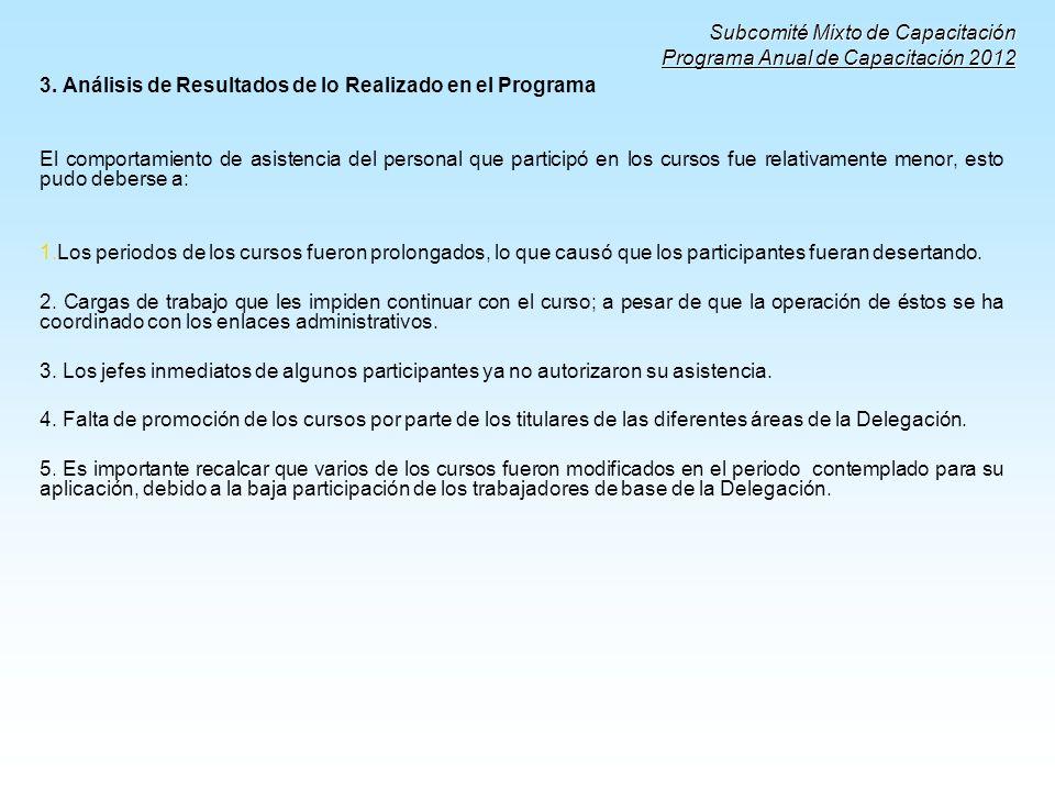 Subcomité Mixto de Capacitación Programa Anual de Enseñanza Abierta 2012 2.- Programa Anual de Enseñanza Abierta 2012.
