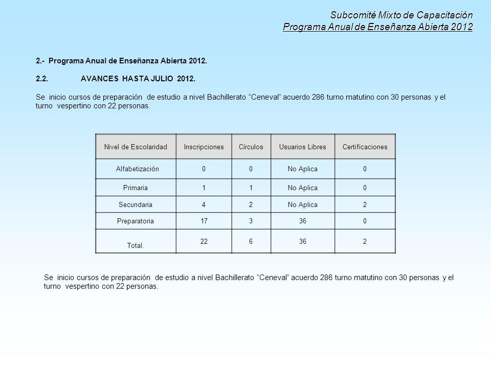 Subcomité Mixto de Capacitación Programa Anual de Enseñanza Abierta 2012 2.- Programa Anual de Enseñanza Abierta 2012. 2.2. AVANCES HASTA JULIO 2012.