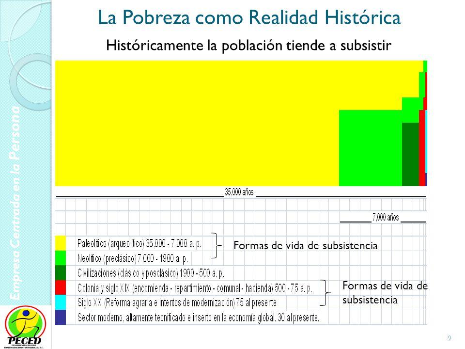 Empresa Centrada en la Persona 10 La marginación de las localidades de México La Pobreza como Realidad Geo-Económica Fuente: UMR-SEDESOL.