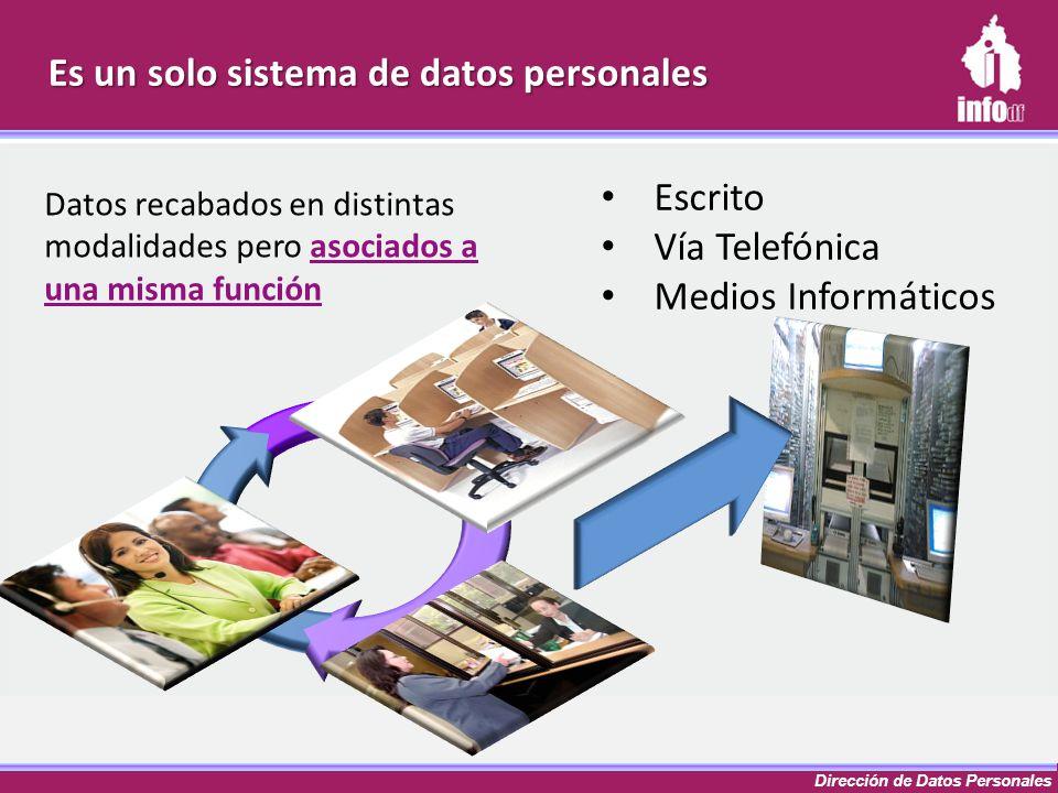 Dirección de Datos Personales Escrito Vía Telefónica Medios Informáticos Datos recabados en distintas modalidades pero asociados a una misma función E