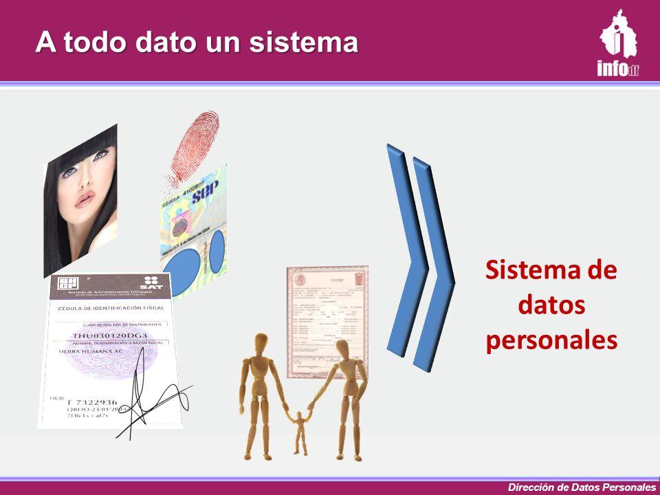 Dirección de Datos Personales A todo dato un sistema Sistema de datos personales
