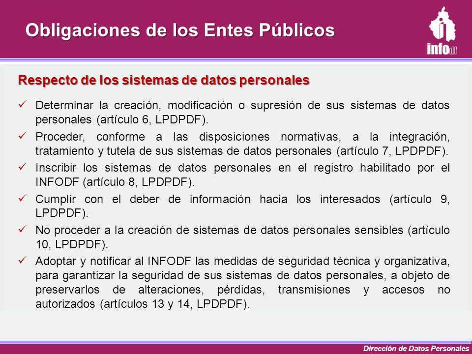 Dirección de Datos Personales Obligaciones de los Entes Públicos Respecto de los sistemas de datos personales Determinar la creación, modificación o s