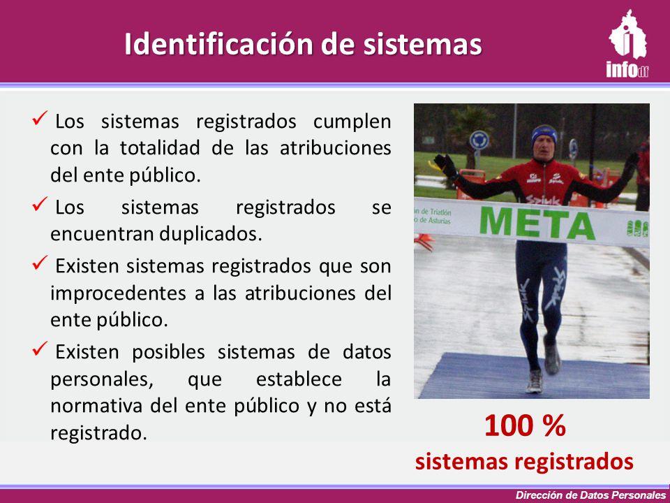 Dirección de Datos Personales Identificación de sistemas Los sistemas registrados cumplen con la totalidad de las atribuciones del ente público. Los s