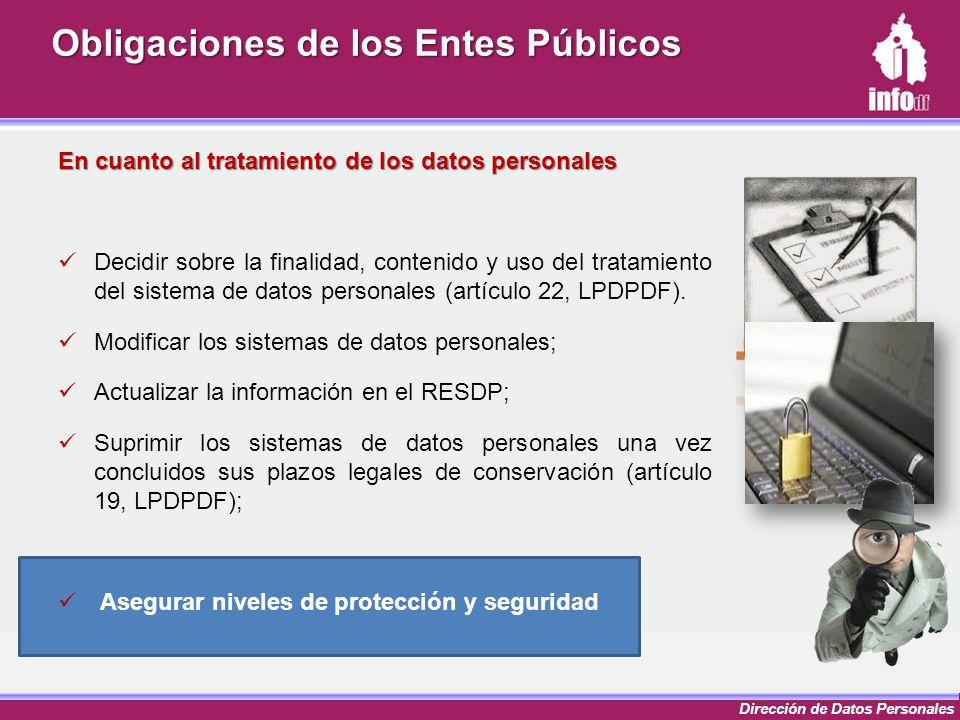 Dirección de Datos Personales En cuanto al tratamiento de los datos personales Decidir sobre la finalidad, contenido y uso del tratamiento del sistema