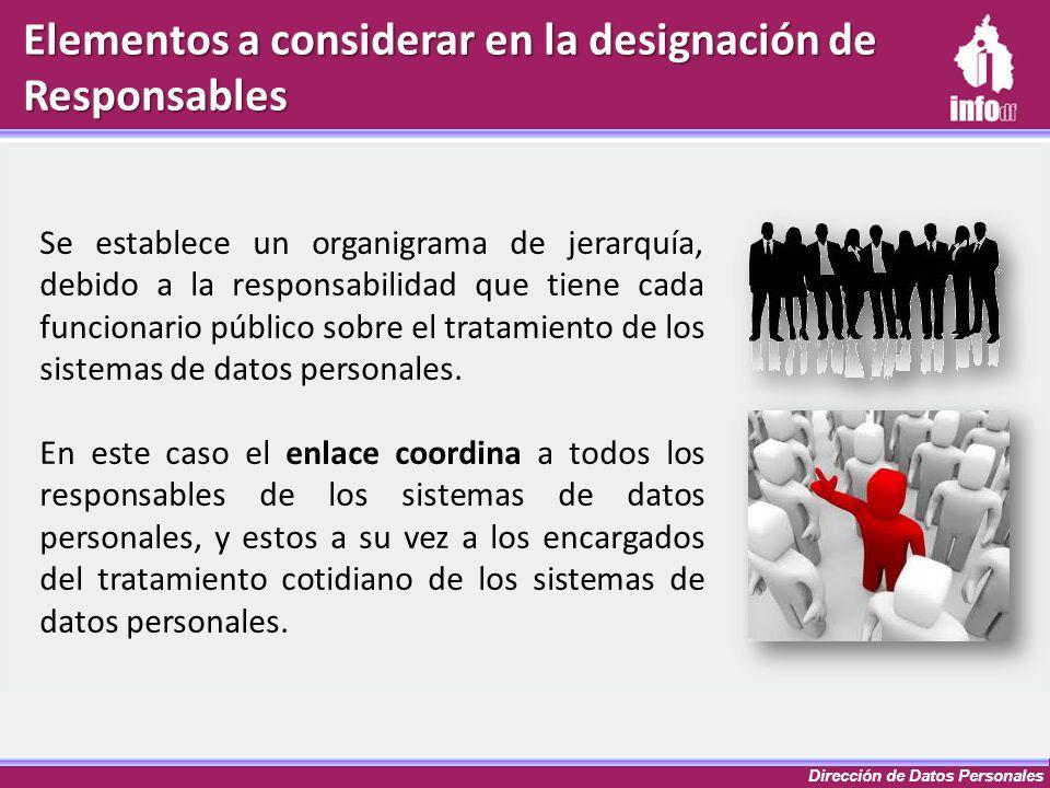 Dirección de Datos Personales Elementos a considerar en la designación de Responsables Se establece un organigrama de jerarquía, debido a la responsab