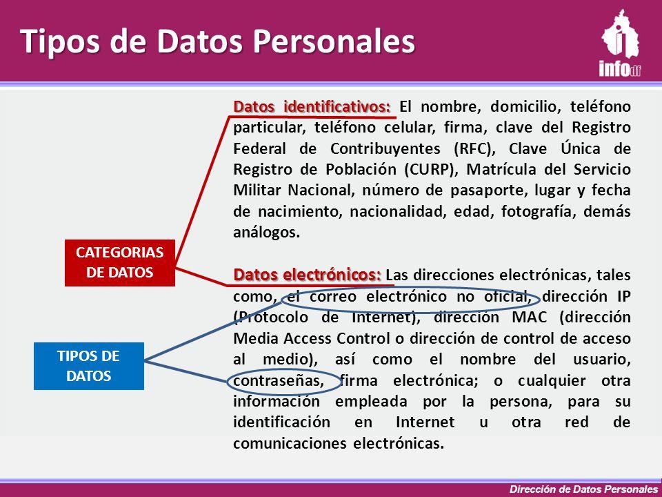 Dirección de Datos Personales Datos identificativos: Datos identificativos: El nombre, domicilio, teléfono particular, teléfono celular, firma, clave