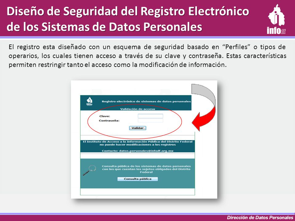 Dirección de Datos Personales Diseño de Seguridad del Registro Electrónico de los Sistemas de Datos Personales El registro esta diseñado con un esquem