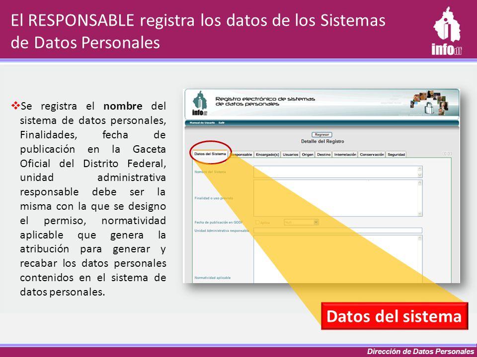 Dirección de Datos Personales El RESPONSABLE registra los datos de los Sistemas de Datos Personales Se registra el nombre del sistema de datos persona